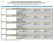PROPERTY DEVELOPMENT SYSTEM - PERMITS ISSUED REPORT