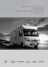 HYMER AKTIENGESELLSCHAFT BAD WALDSEE - Hymer AG