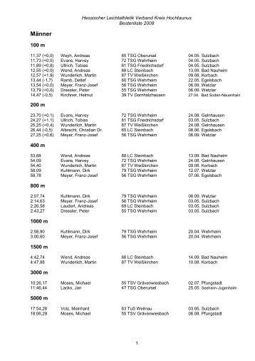 Kreisbestenliste2008.. - HLV Kreis Hochtaunus