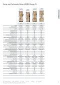 Reisemobile Preisinformation - Seite 7