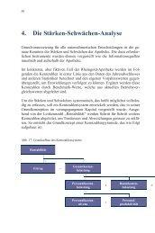 4. Die Stärken-Schwächen-Analyse - Deutscher  Apotheker Verlag