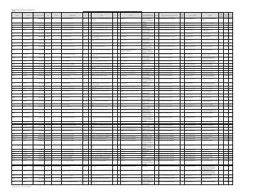 Listado de Comisiones reportadas por la Entidad Federativa CHIAPAS