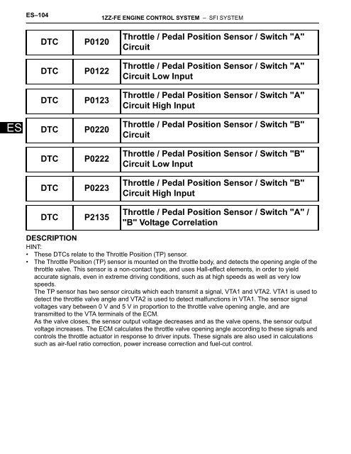 DTC P0120 Throttle / Pedal Position Sensor / Switch     - mineznaem ru