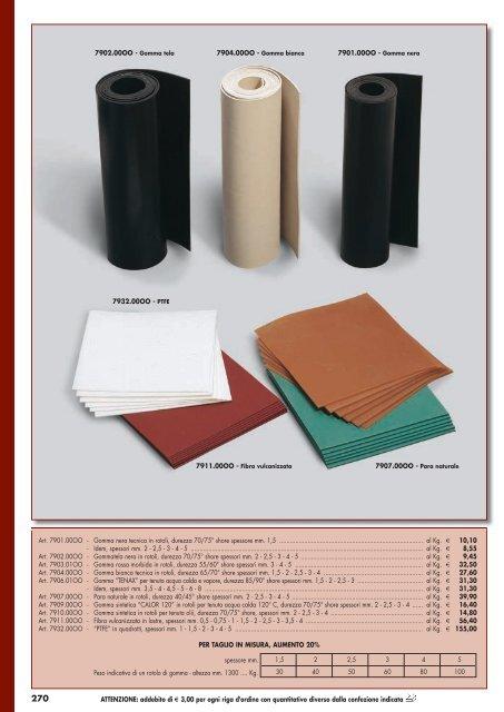 Teflon per filetti e giunzioni idrauliche set da 10 rotoli 12 mt cad.