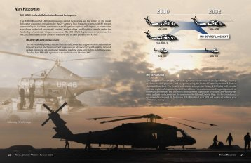 Navy heLicopters - Naval Aviation Enterprise