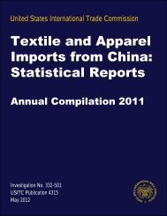 Textile and Apparel Imports from China: Statistical Reports ... - USITC