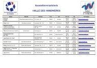 Name Betrieb Strasse PLZ Ort Tel. Nr. Fax Homepage Ansorge ...