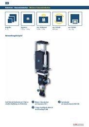 Katalog Torquemotor RD