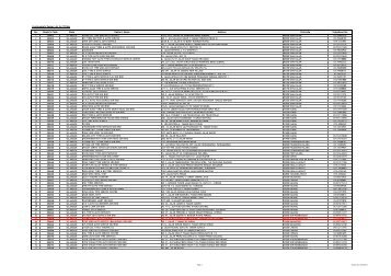 TR1Ma Dealers List Consolidated_01082012 (Revised v11 ... - SPAD