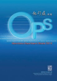 Operations Department Review 2010 - 廉政公署