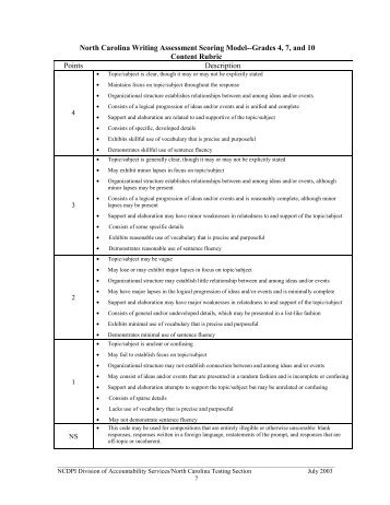 better writing test rubric - Wayne County Public Schools