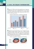 Éves jelentés 2005 (PDF) - Hitelgarancia Zrt. - Page 5