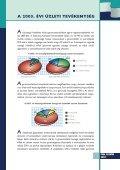 Éves jelentés 2005 (PDF) - Hitelgarancia Zrt. - Page 6