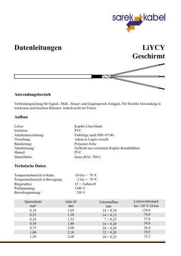 LiYCY Geschirmt Datenleitungen