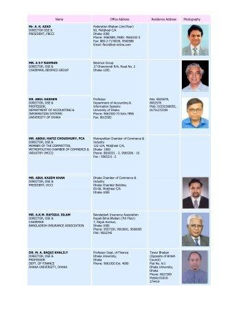 Mr. A. K. AZAD - Dhaka Stock Exchange
