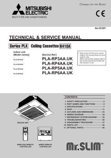 Service Man Cassette 36 42 Pdf