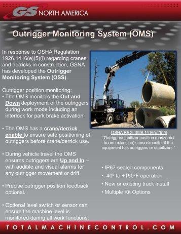 Outrigger Position Monitoring OSHA 1926.1416 (e)(5)