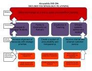 District 206 Technology Plan - Alexandria, Minnesota School District ...