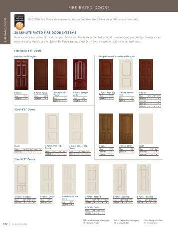 JW Fire Doors u0026 Specs - Brosco  sc 1 st  Yumpu & Combination Door EZ Change - Brosco