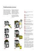 Rondo Plus asennusohje - Schiedel - Page 7