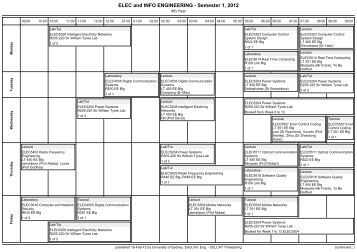ELEC and INFO ENGINEERING - Semester 1, 2012 - Electrical ...