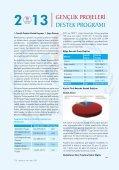2013 Gençlik Projeleri Destek Programı - Page 2