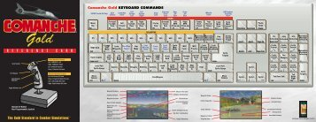 Comanche Gold KEYBOARD COMMANDS - Gspsupport.co.uk
