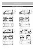 opel vivaro dane techniczne - Opel Dixi-Car - Page 3