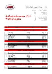 Seifenkistlrennen 2012 Platzierungen - ARBOE Bad Ischl