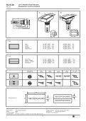 CTR 24 - DOMO - Page 4