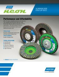 Flap Discs - Neon R766 - Norton