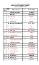 nama siswa yang dinyatakan lulus di madrasah - Kemenag Sumsel