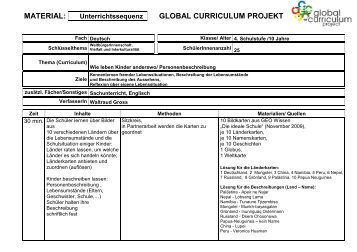 Materialformular - Thema Kinder - Global Curriculum