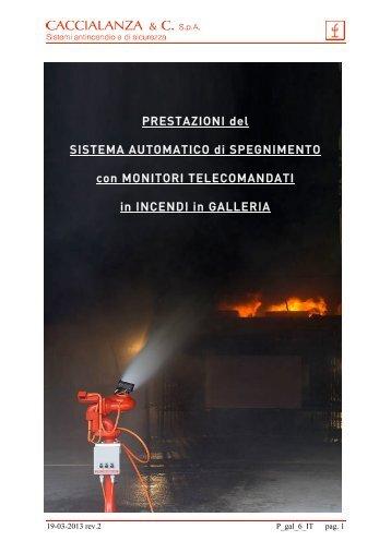 Prestazioni Monitori TUDEM (pdf)