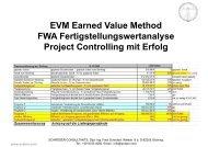 EVM Earned Value Method FWA Fertigstellungswertanalyse Project ...