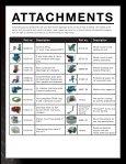 3FA -M Series - Wastecorp Pumps - Page 3