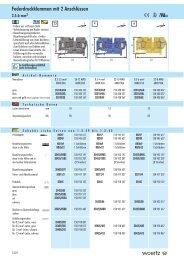 Federdruckklemmen mit 2 Anschlüssen - Woertz Carolina Inc.