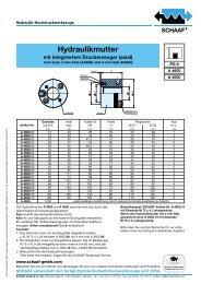 Hydraulikmutter - SCHAAF GmbH