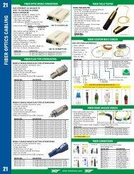 FIBER OPTICS C ABLING 21 21 - Tri-Net Technology