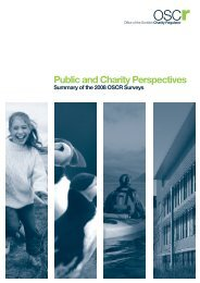 Public and Charity Perspectives: 2008 Survey Report (.PDF, 5MB)