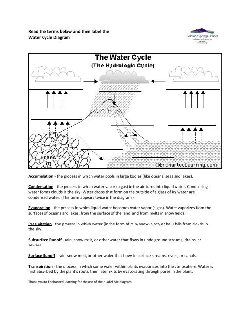 enchanted learning water cycle diagram worksheet  yumpu