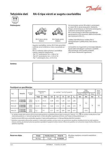 Tehniskie dati RA-G tipa vārsti ar augstu caurlaidību