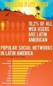 Les médias sociaux en Amérique latine - Synthesio - Page 2