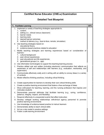 Tips for oet writing sub test for the nurses detailed test blueprint national league for nursing malvernweather Image collections