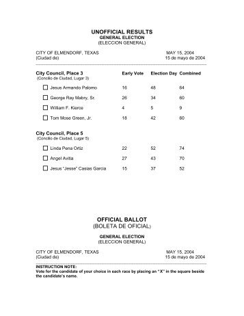 unofficial results official ballot - Bexar County Elections