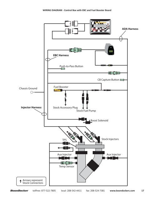 Arctic Cat Contactor Wiring Diagram