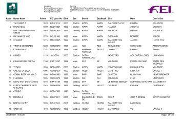 Jumping_Horses_Rankings_05 - wbfsh