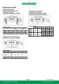 Bodendrallauslass - Schako - Seite 4
