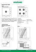 Bodendrallauslass - Schako - Seite 6