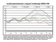 Uudisrakentamisen volyymi-indeksi 2005=100